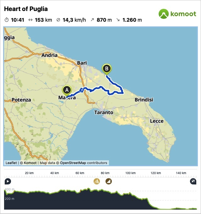 Heart Of Puglia Itinerary Map
