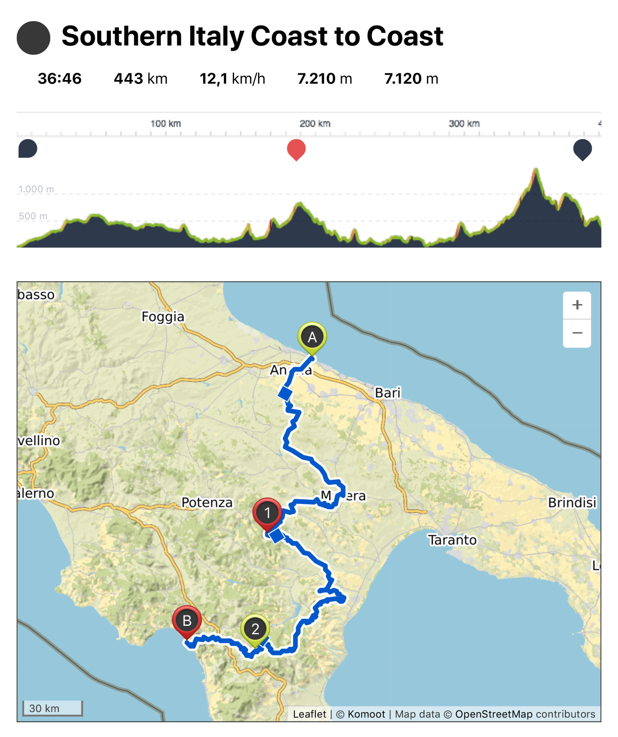 Southern Italy Coast to Coast 8 Days Cycling Tour Map