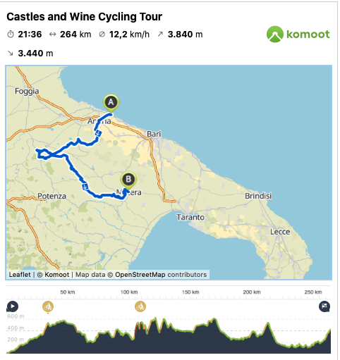 Castles and Wine Cycling Tour Map